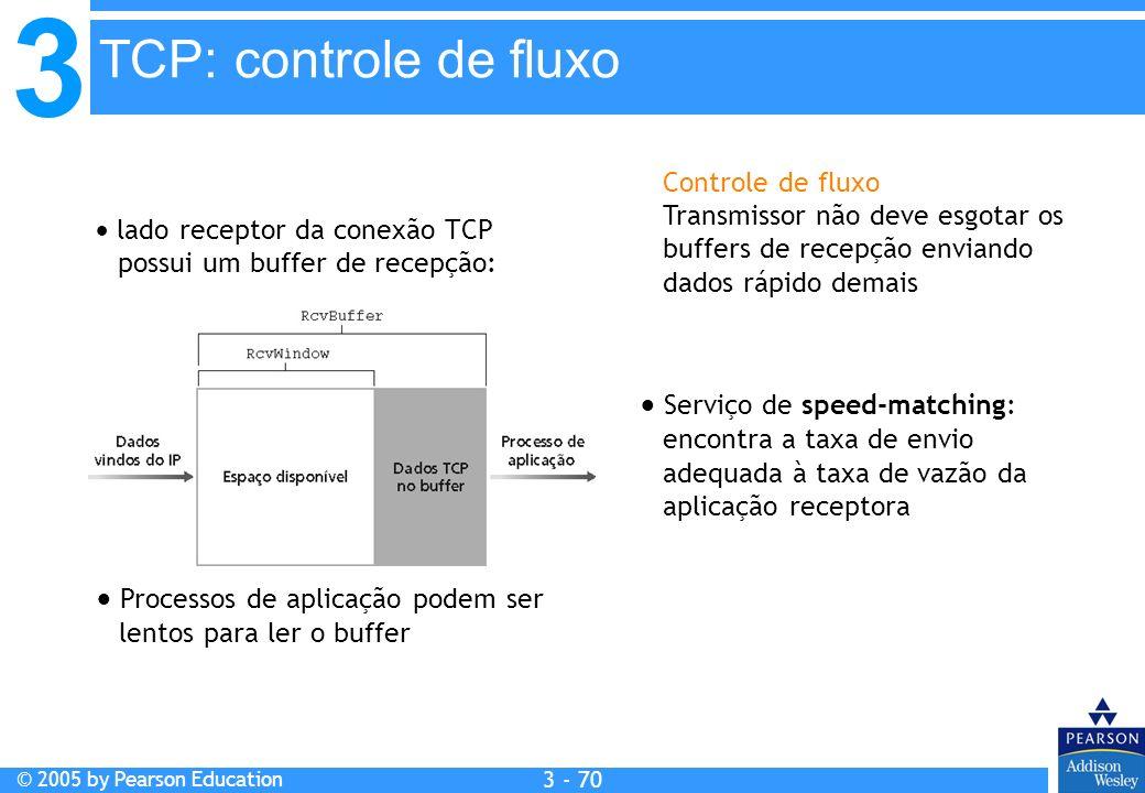 3 © 2005 by Pearson Education 3 - 70 lado receptor da conexão TCP possui um buffer de recepção: Serviço de speed-matching: encontra a taxa de envio ad