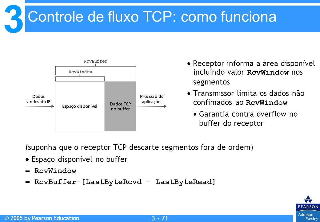 3 © 2005 by Pearson Education 3 - 71 (suponha que o receptor TCP descarte segmentos fora de ordem) Espaço disponível no buffer = RcvWindow = RcvBuffer