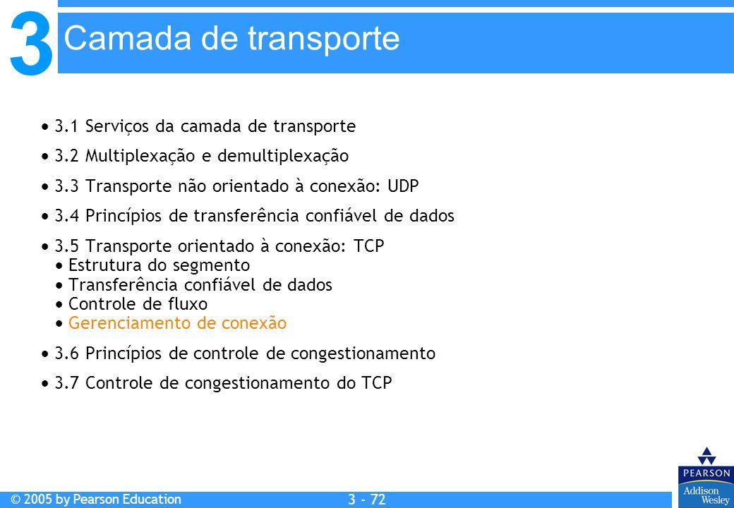 3 © 2005 by Pearson Education 3 - 72 3.1 Serviços da camada de transporte 3.2 Multiplexação e demultiplexação 3.3 Transporte não orientado à conexão: