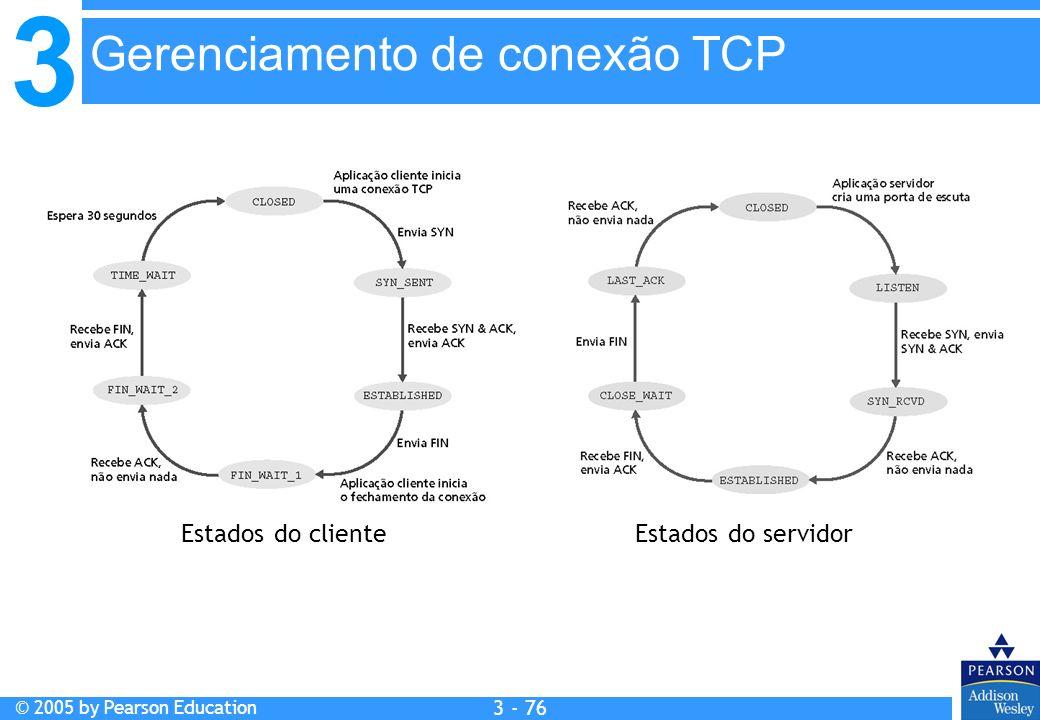 3 © 2005 by Pearson Education 3 - 76 Estados do clienteEstados do servidor Gerenciamento de conexão TCP