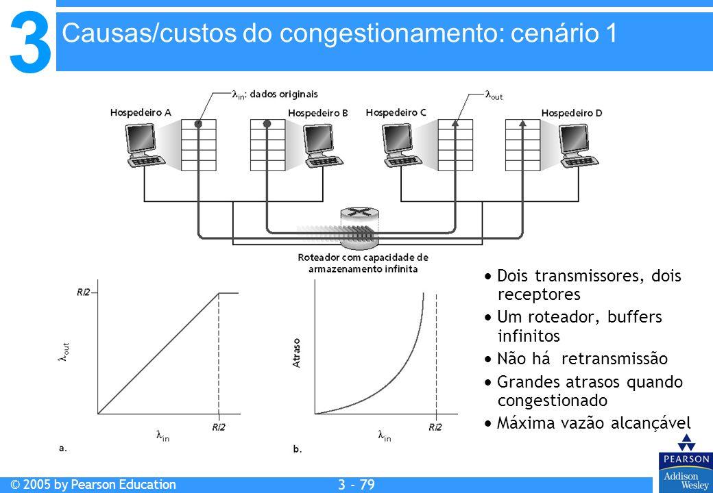 3 © 2005 by Pearson Education 3 - 79 Dois transmissores, dois receptores Um roteador, buffers infinitos Não há retransmissão Grandes atrasos quando co