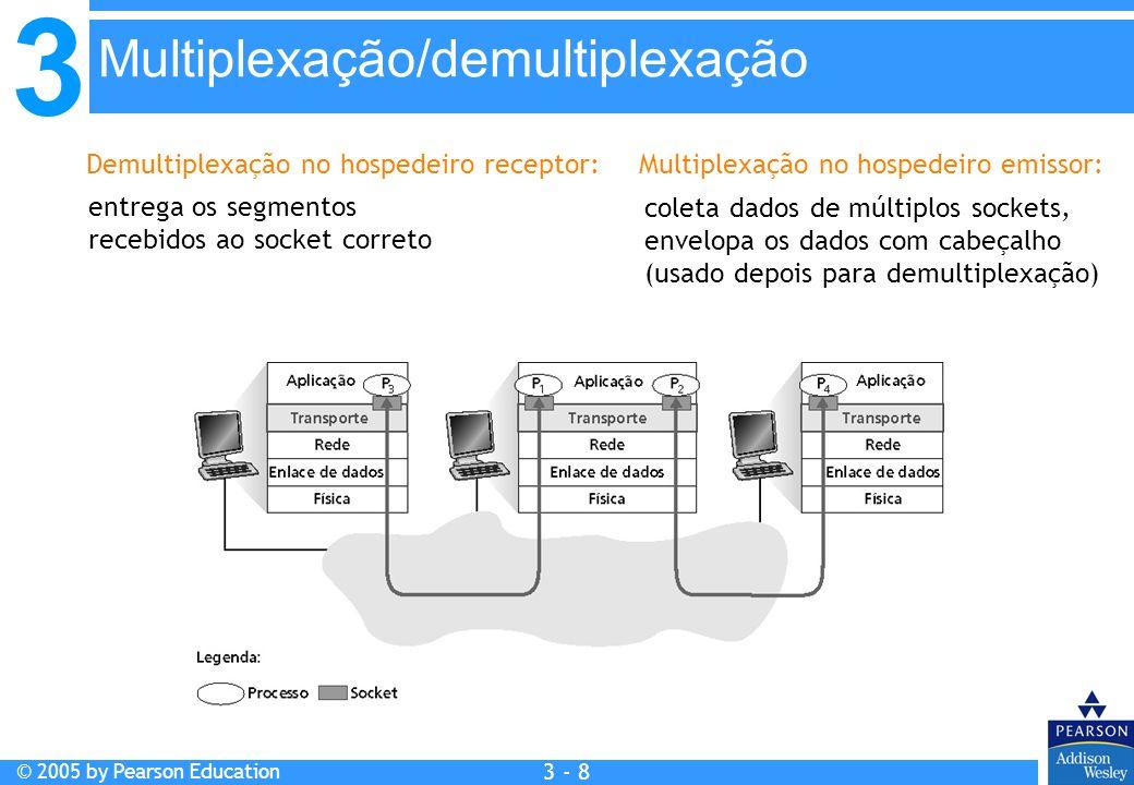 3 © 2005 by Pearson Education 3 - 49 TRANSMISSOR Dados da camada superior: Se o próximo número de seqüência disponível está na janela, envia o pacote Tempo de confirmação(n): Reenvia pacote n, restart timer ACK (n) em [sendbase,sendbase+N]: Marca pacote n como recebido Se n é o menor pacote não reconhecido, avança a base da janela para o próximo número de seqüência não reconhecido RECEPTOR Pacote n em [rcvbase, rcvbase + N -1] Envia ACK(n) Fora de ordem: armazena Em ordem: entrega (também entrega pacotes armazenados em ordem), avança janela para o próximo pacote ainda não recebido pkt n em [rcvbase-N,rcvbase-1] ACK(n) Caso contrário: Ignora Retransmissão seletiva