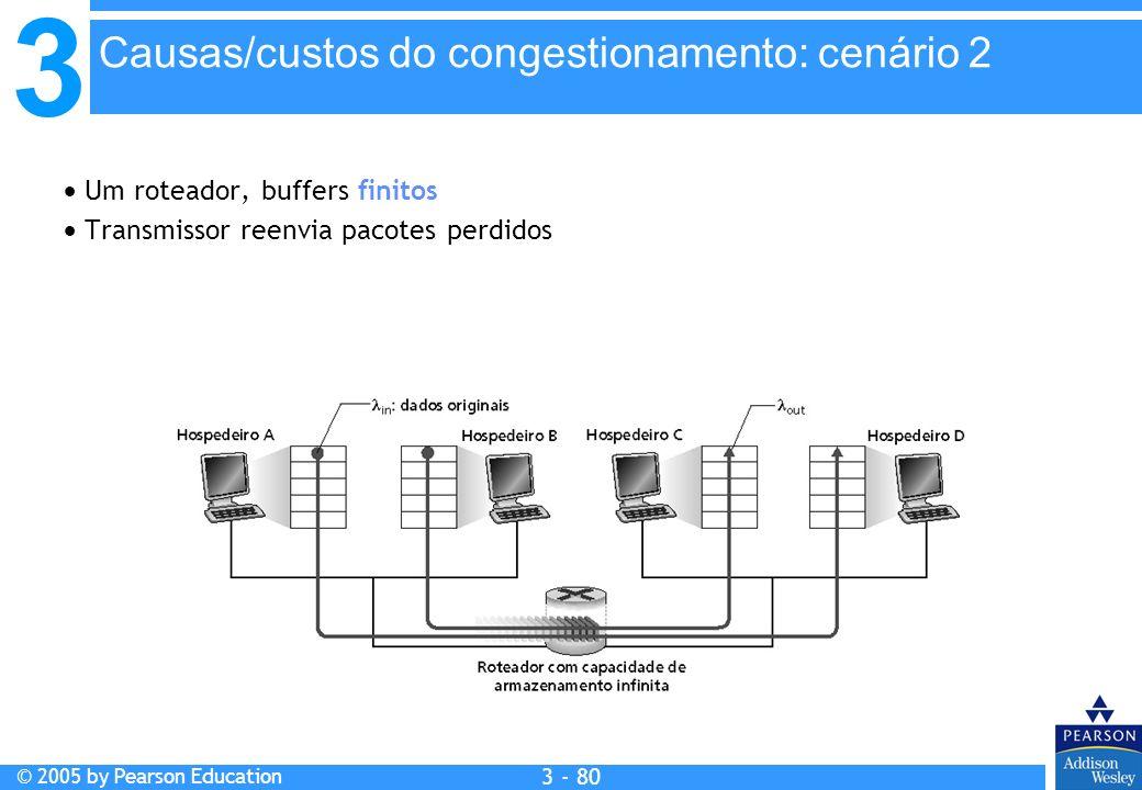 3 © 2005 by Pearson Education 3 - 80 Um roteador, buffers finitos Transmissor reenvia pacotes perdidos Causas/custos do congestionamento: cenário 2