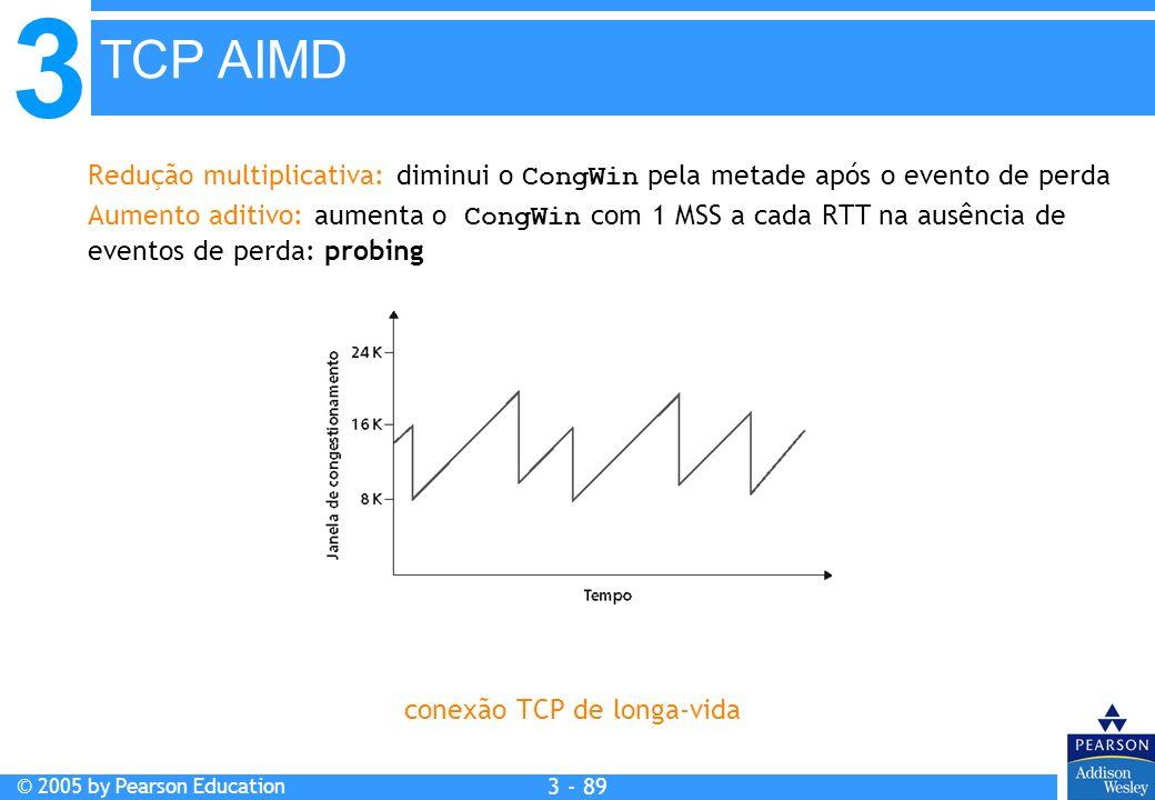 3 © 2005 by Pearson Education 3 - 89 Redução multiplicativa: diminui o CongWin pela metade após o evento de perda Aumento aditivo: aumenta o CongWin c