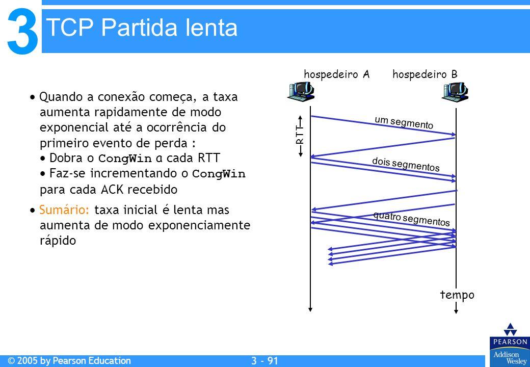 3 © 2005 by Pearson Education 3 - 91 Quando a conexão começa, a taxa aumenta rapidamente de modo exponencial até a ocorrência do primeiro evento de pe