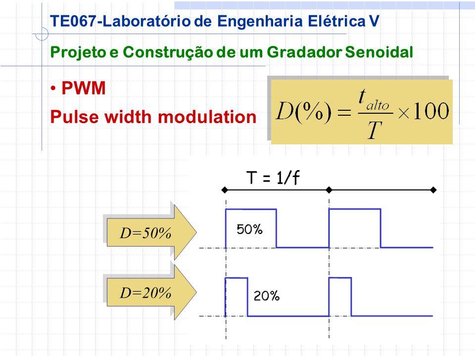 PWM Pulse width modulation Projeto e Construção de um Gradador Senoidal TE067-Laboratório de Engenharia Elétrica V D=50% D=20%
