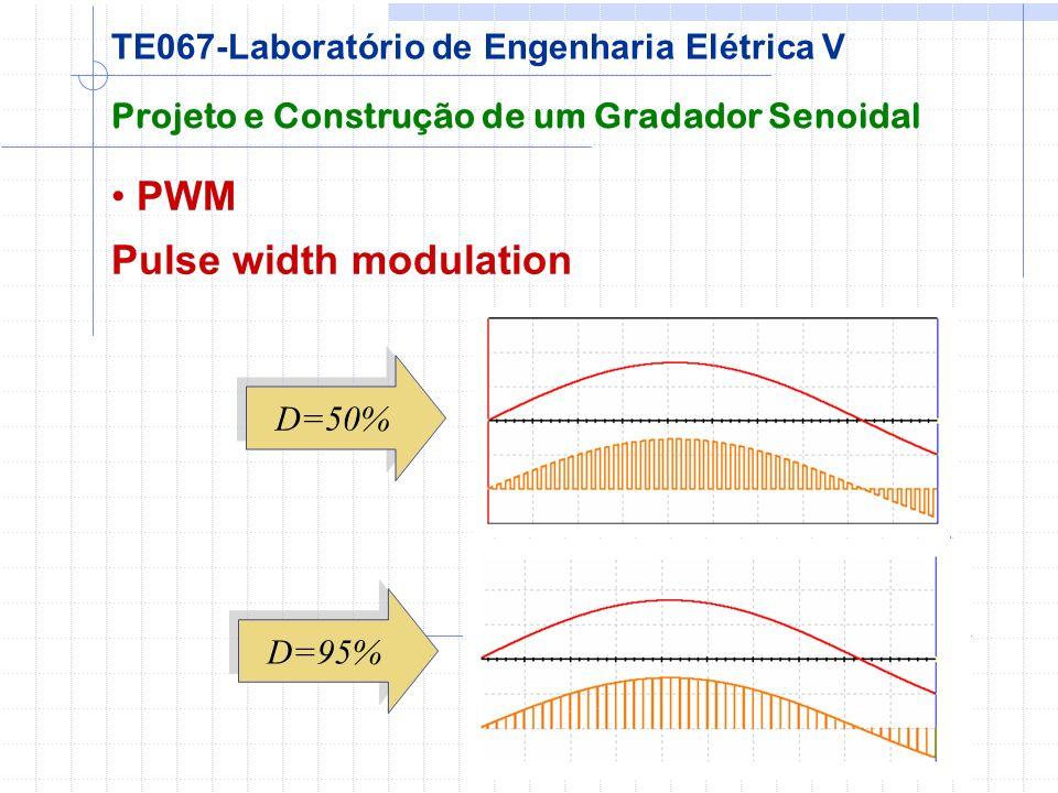 PWM Pulse width modulation Projeto e Construção de um Gradador Senoidal TE067-Laboratório de Engenharia Elétrica V D=50% D=95%