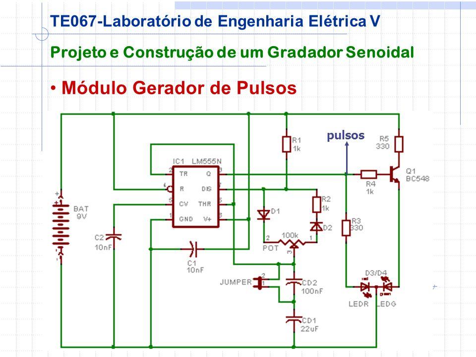 Módulo Gerador de Pulsos Projeto e Construção de um Gradador Senoidal TE067-Laboratório de Engenharia Elétrica V pulsos