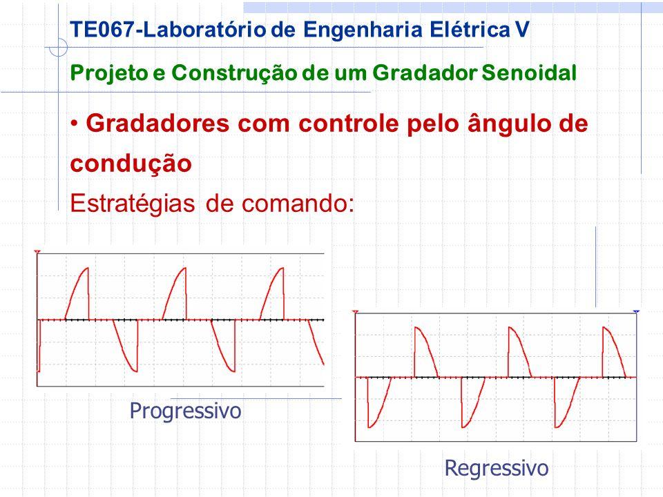 Gradadores com controle pelo ângulo de condução Estratégias de comando: Projeto e Construção de um Gradador Senoidal TE067-Laboratório de Engenharia E