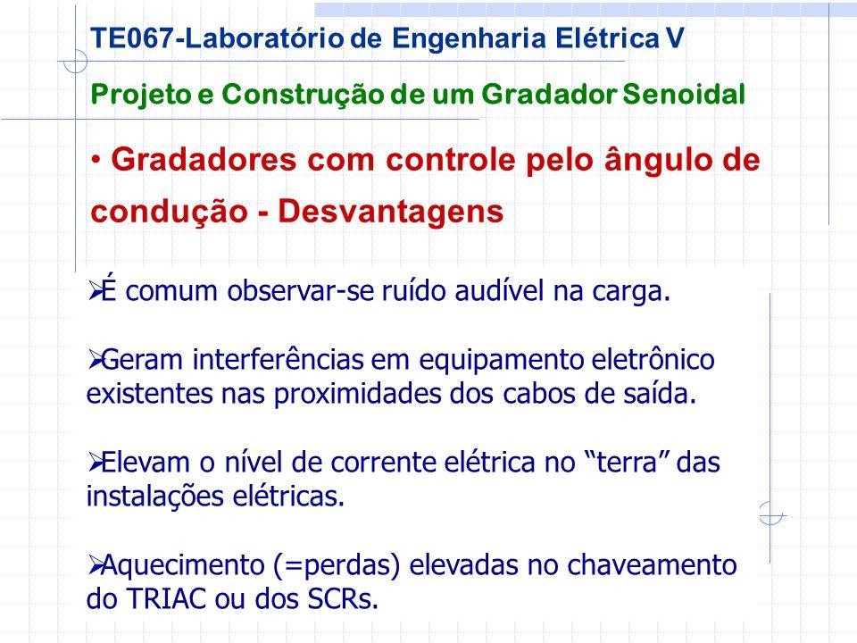 Gradadores com controle pelo ângulo de condução - Desvantagens Projeto e Construção de um Gradador Senoidal TE067-Laboratório de Engenharia Elétrica V