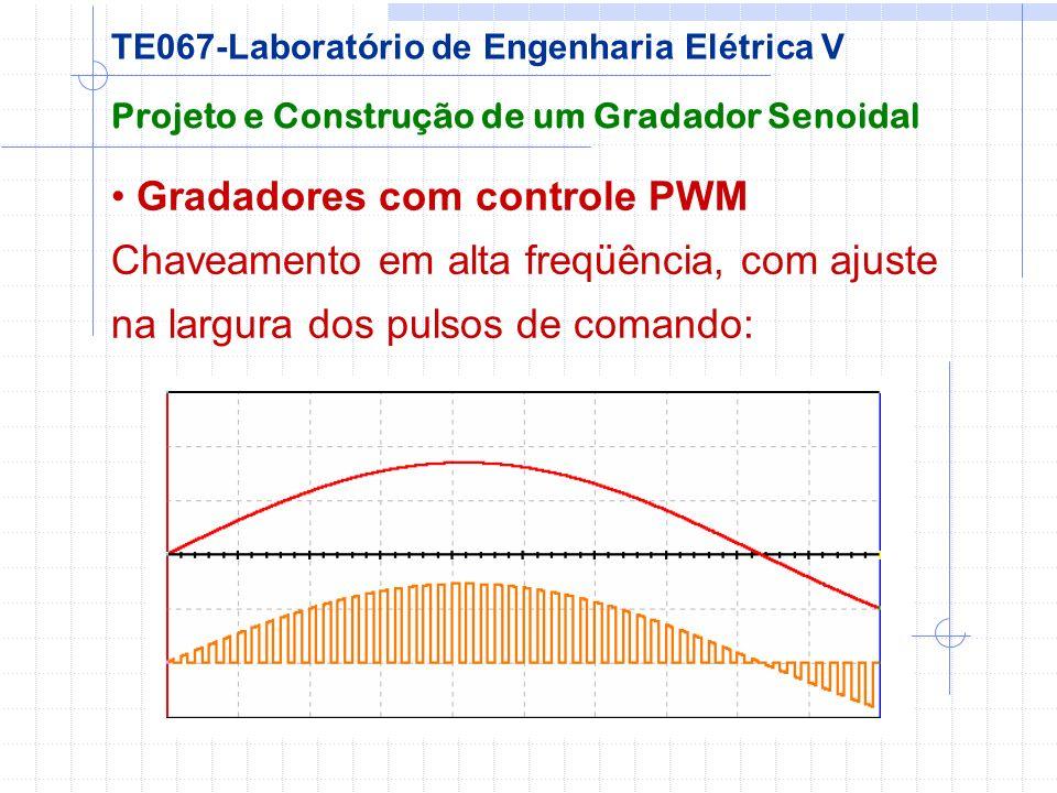 Gradadores com controle PWM Chaveamento em alta freqüência, com ajuste na largura dos pulsos de comando: Projeto e Construção de um Gradador Senoidal
