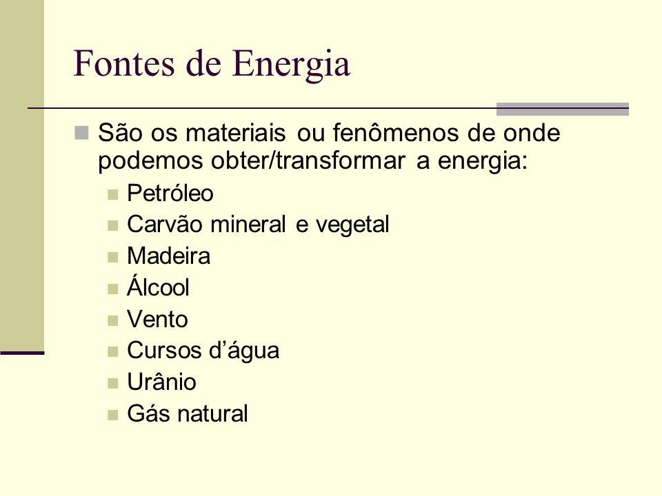 Fontes de Energia São os materiais ou fenômenos de onde podemos obter/transformar a energia: Petróleo Carvão mineral e vegetal Madeira Álcool Vento Cu