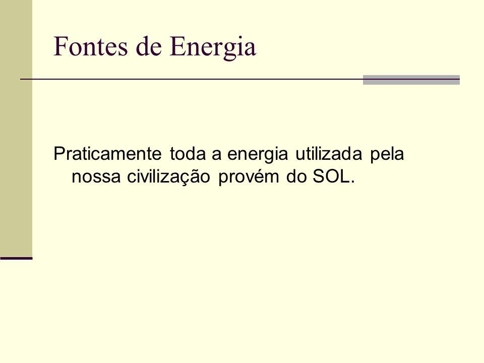 Fontes de Energia Praticamente toda a energia utilizada pela nossa civilização provém do SOL.