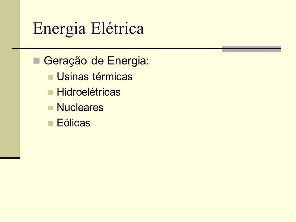 Energia Elétrica Geração de Energia: Usinas térmicas Hidroelétricas Nucleares Eólicas