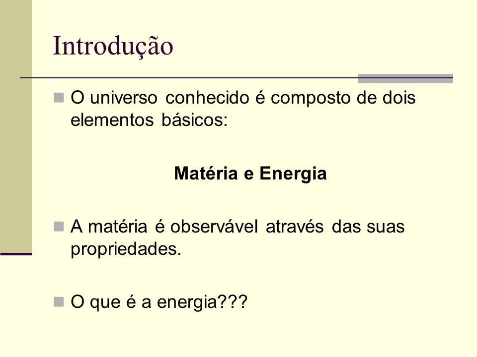 Introdução O universo conhecido é composto de dois elementos básicos: Matéria e Energia A matéria é observável através das suas propriedades. O que é