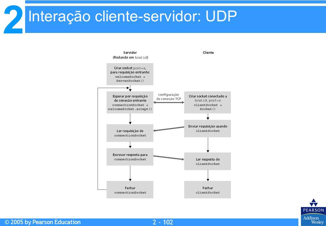 2 © 2005 by Pearson Education 2 - 102 Interação cliente-servidor: UDP
