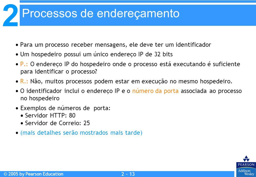 2 © 2005 by Pearson Education 2 - 13 Para um processo receber mensagens, ele deve ter um identificador Um hospedeiro possui um único endereço IP de 32