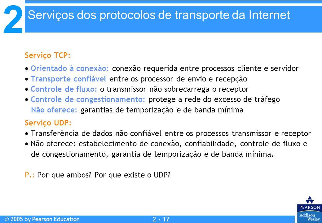 2 © 2005 by Pearson Education 2 - 17 Serviço TCP: Orientado à conexão: conexão requerida entre processos cliente e servidor Transporte confiável entre