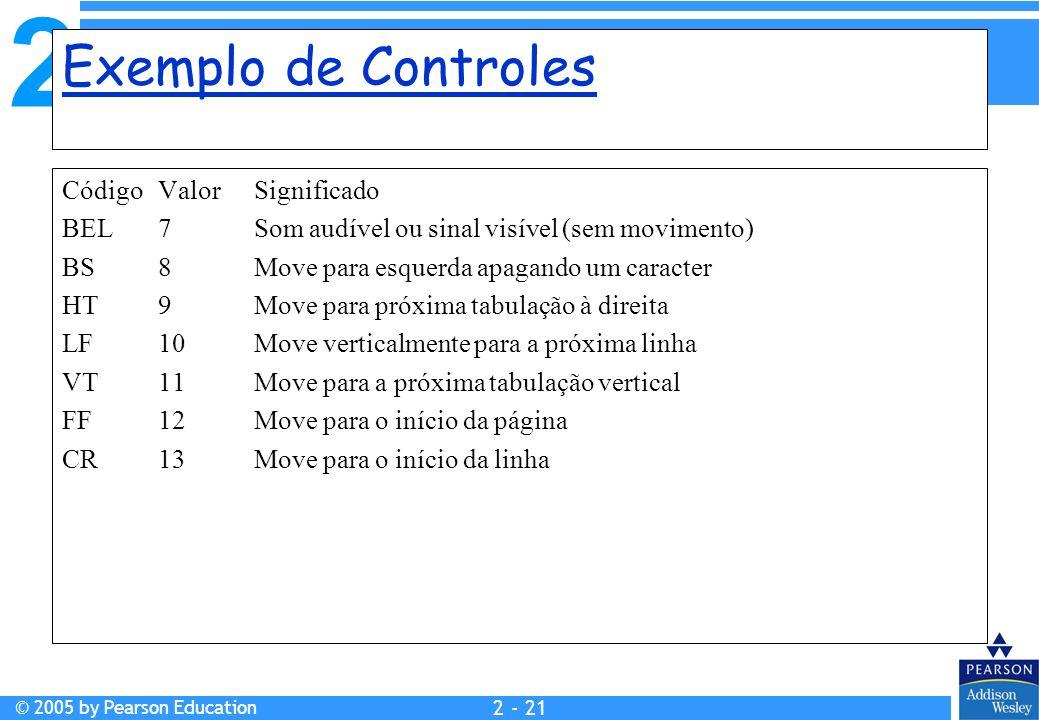 2 © 2005 by Pearson Education 2 - 21 Exemplo de Controles Código ValorSignificado BEL7Som audível ou sinal visível (sem movimento) BS8Move para esquer
