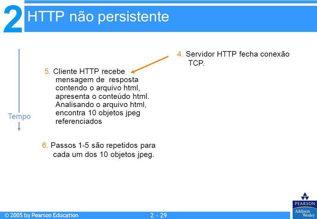 2 © 2005 by Pearson Education 2 - 29 5. Cliente HTTP recebe mensagem de resposta contendo o arquivo html, apresenta o conteúdo html. Analisando o arqu