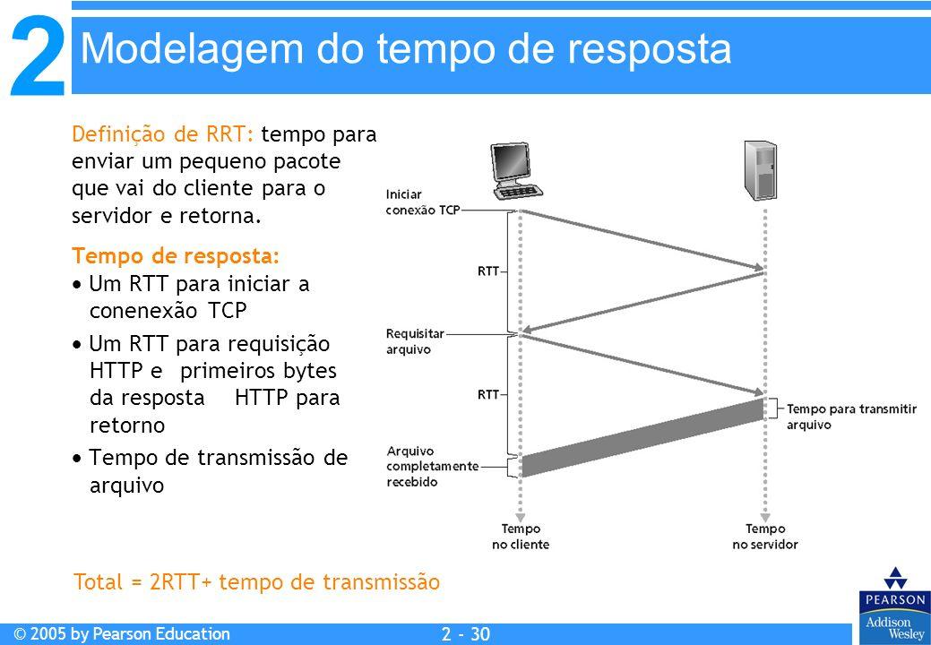 2 © 2005 by Pearson Education 2 - 30 Definição de RRT: tempo para enviar um pequeno pacote que vai do cliente para o servidor e retorna. Tempo de resp