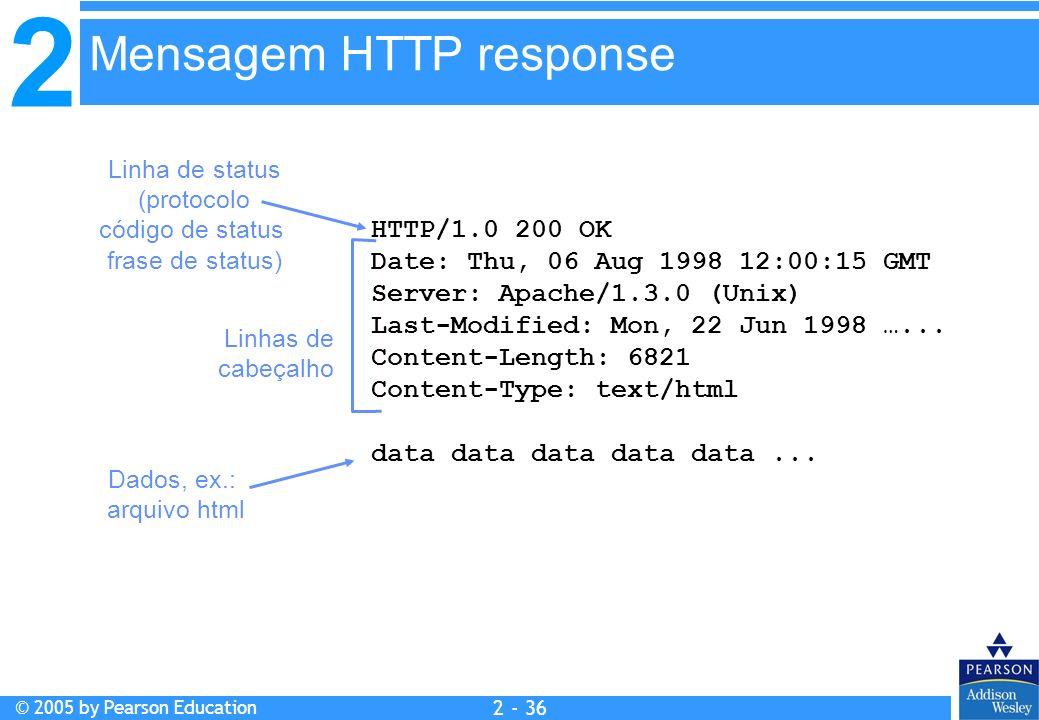 2 © 2005 by Pearson Education 2 - 36 HTTP/1.0 200 OK Date: Thu, 06 Aug 1998 12:00:15 GMT Server: Apache/1.3.0 (Unix) Last-Modified: Mon, 22 Jun 1998 …