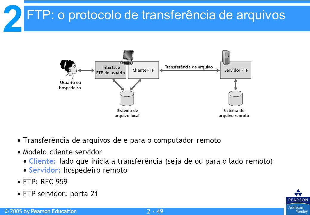 2 © 2005 by Pearson Education 2 - 49 Transferência de arquivos de e para o computador remoto Modelo cliente servidor Cliente: lado que inicia a transf