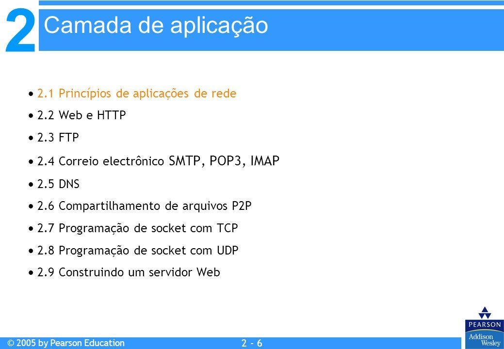 2 © 2005 by Pearson Education 2 - 27 HTTP não persistente No máximo, um objeto é enviado sobre uma conexão TCP O HTTP/1.0 utiliza HTTP não persistente HTTP persistente Múltiplos objetos podem ser enviados sobre uma conexão TCP entre o cliente e o servidor O HTTP/1.1 utiliza conexões persistentes em seu modo padrão Conexões HTTP