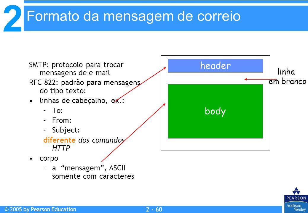 2 © 2005 by Pearson Education 2 - 60 SMTP: protocolo para trocar mensagens de e-mail RFC 822: padrão para mensagens do tipo texto: linhas de cabeçalho