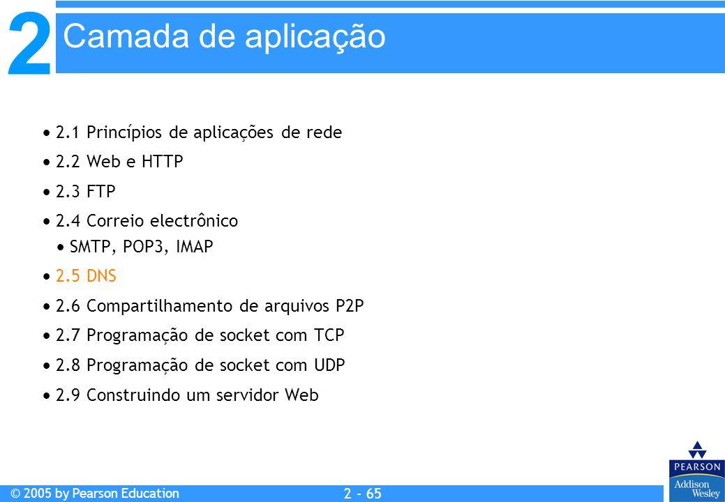 2 © 2005 by Pearson Education 2 - 65 2.1 Princípios de aplicações de rede 2.2 Web e HTTP 2.3 FTP 2.4 Correio electrônico SMTP, POP3, IMAP 2.5 DNS 2.6