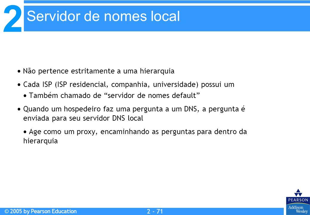 2 © 2005 by Pearson Education 2 - 71 Não pertence estritamente a uma hierarquia Cada ISP (ISP residencial, companhia, universidade) possui um Também c