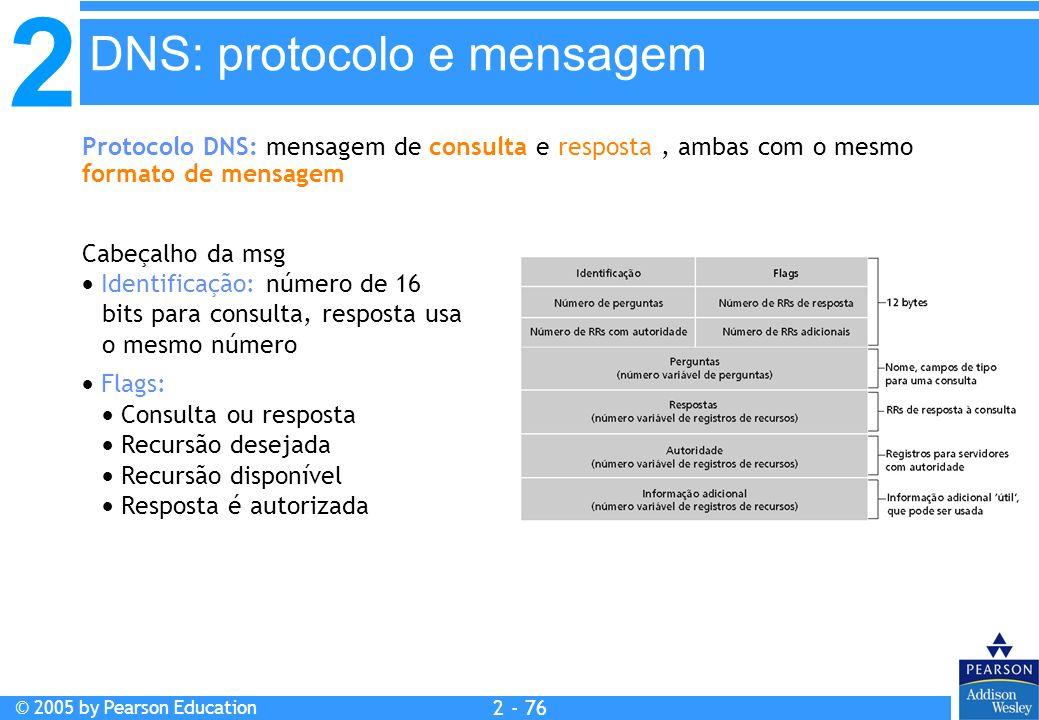 2 © 2005 by Pearson Education 2 - 76 DNS: protocolo e mensagem Protocolo DNS: mensagem de consulta e resposta, ambas com o mesmo formato de mensagem C