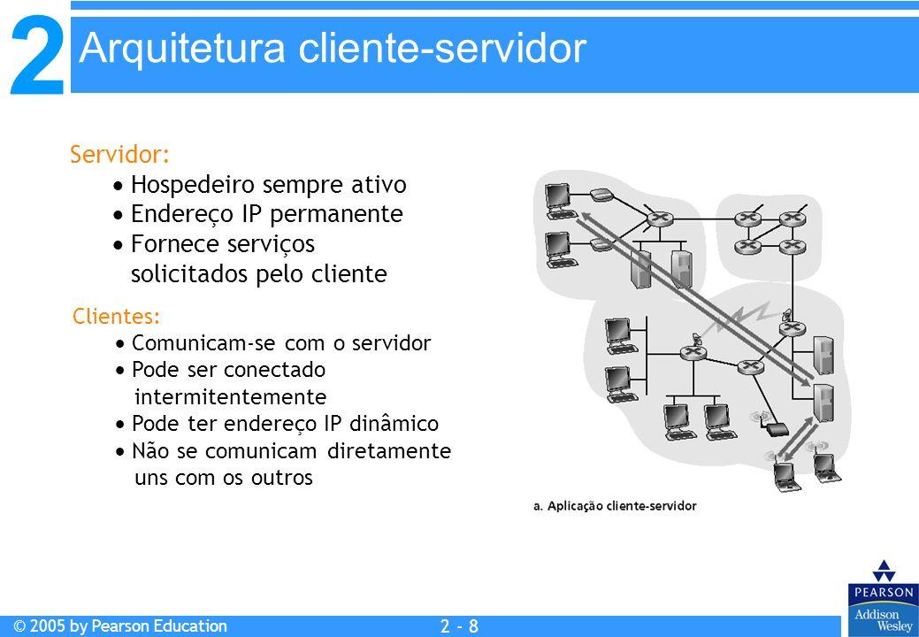 2 © 2005 by Pearson Education 2 - 89 2.1 Princípios de aplicações de rede 2.2 Web e HTTP 2.3 FTP 2.4 Correio electrônico SMTP, POP3, IMAP 2.5 DNS 2.6 Compartilhamento de arquivos P2P 2.7 Programação de socket com TCP 2.8 Programação de socket com UDP 2.9 Construindo um servidor Web Camada de aplicação