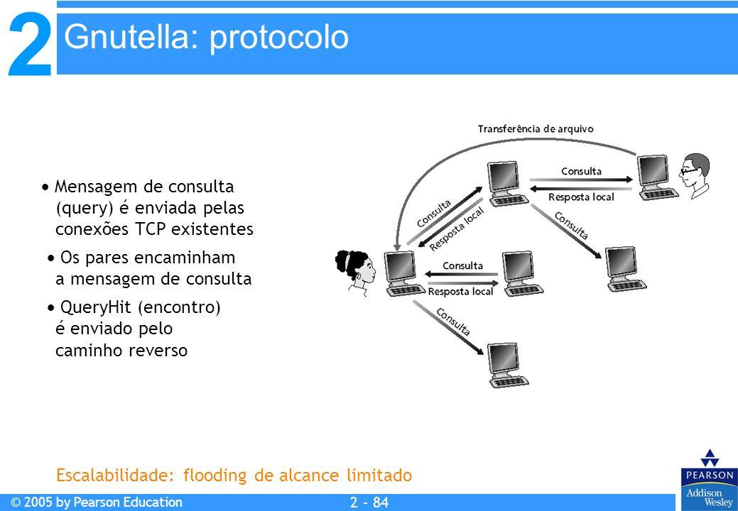2 © 2005 by Pearson Education 2 - 84 Gnutella: protocolo Mensagem de consulta (query) é enviada pelas conexões TCP existentes Os pares encaminham a me