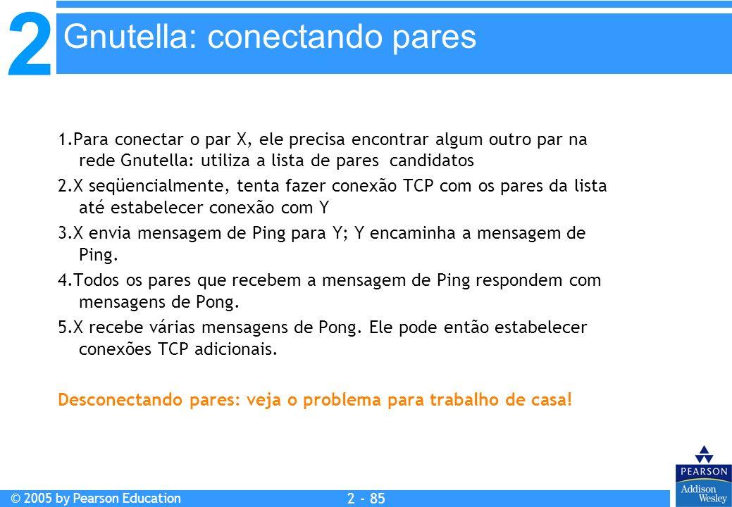 2 © 2005 by Pearson Education 2 - 85 1.Para conectar o par X, ele precisa encontrar algum outro par na rede Gnutella: utiliza a lista de pares candida