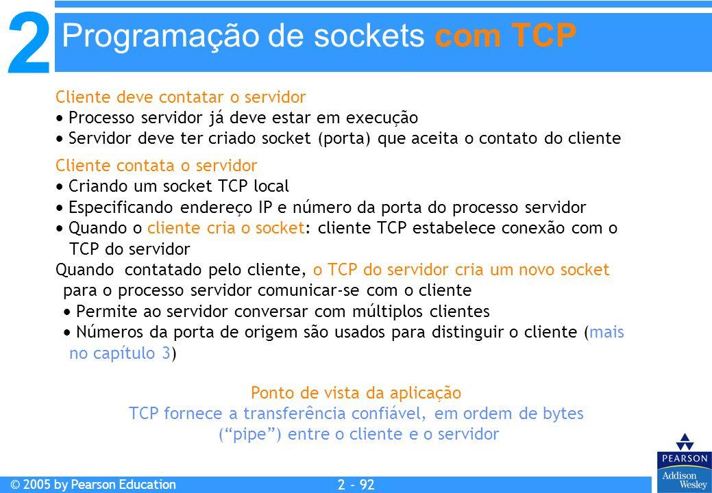 2 © 2005 by Pearson Education 2 - 92 Cliente deve contatar o servidor Processo servidor já deve estar em execução Servidor deve ter criado socket (por