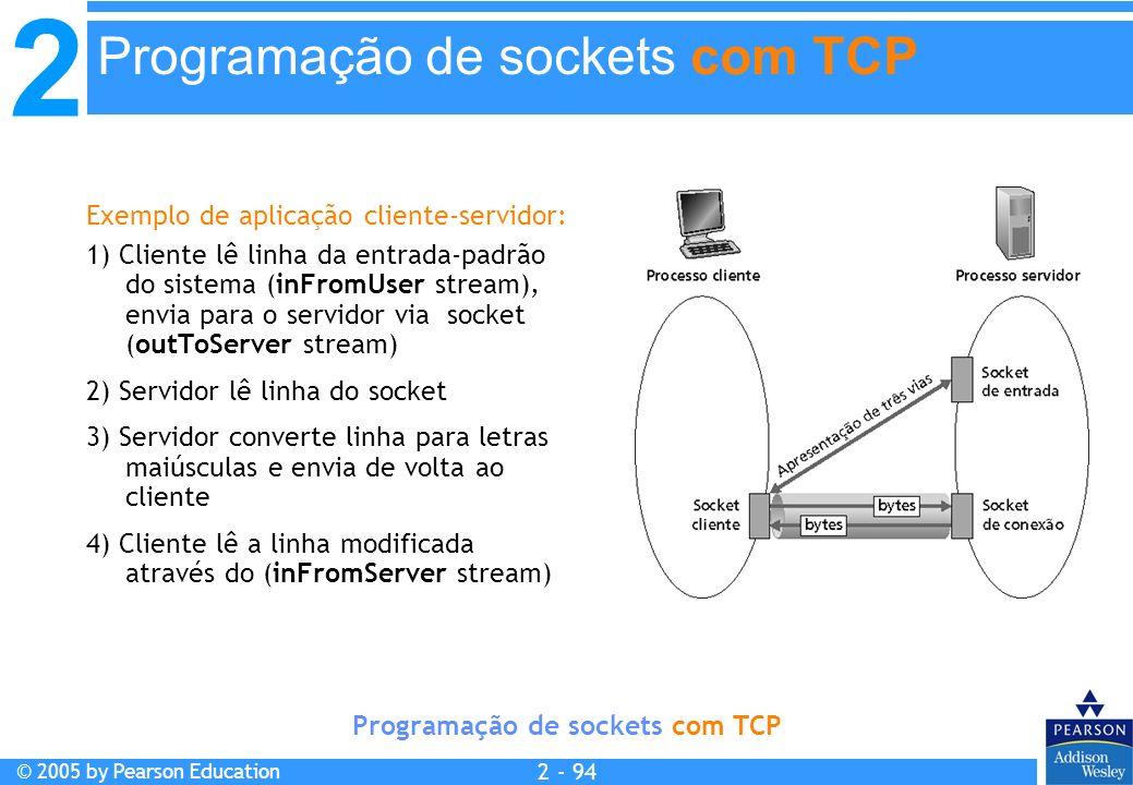 2 © 2005 by Pearson Education 2 - 94 Exemplo de aplicação cliente-servidor: 1) Cliente lê linha da entrada-padrão do sistema (inFromUser stream), envi