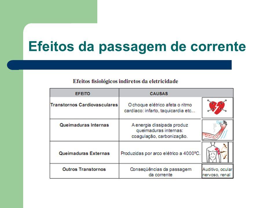 Proteção Contra Choque-Elétrico Medida prioritária Interrupção do fornecimento de energia.