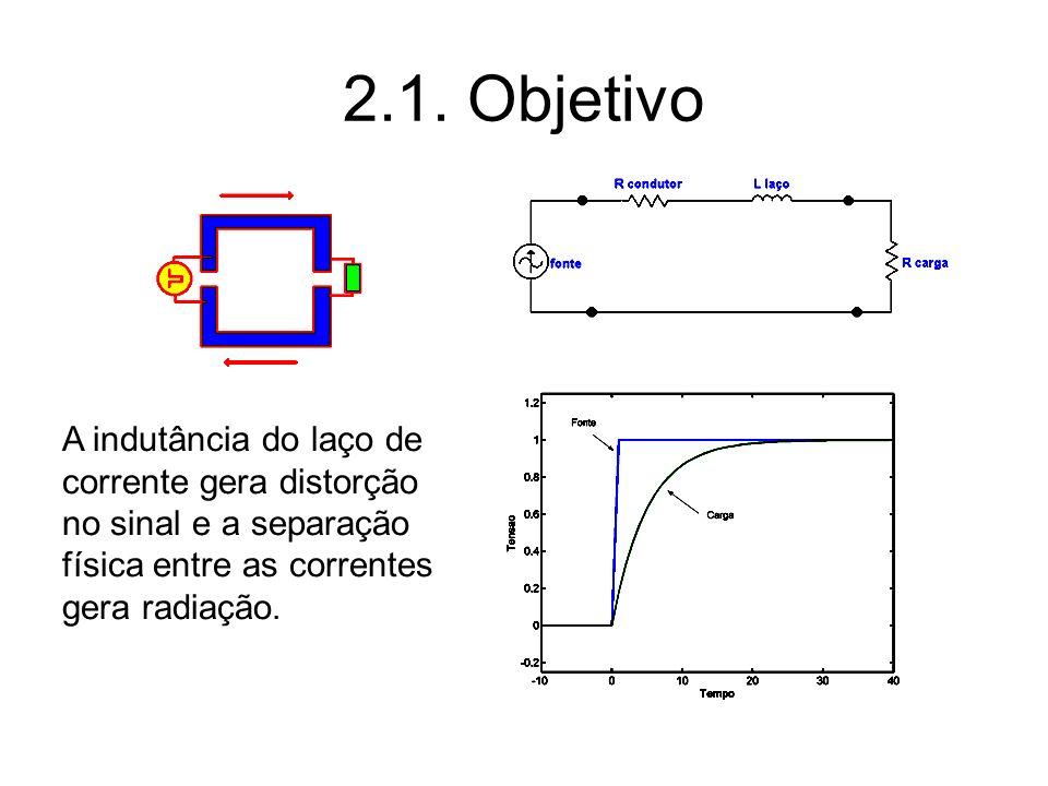 2.1. Objetivo A indutância do laço de corrente gera distorção no sinal e a separação física entre as correntes gera radiação.