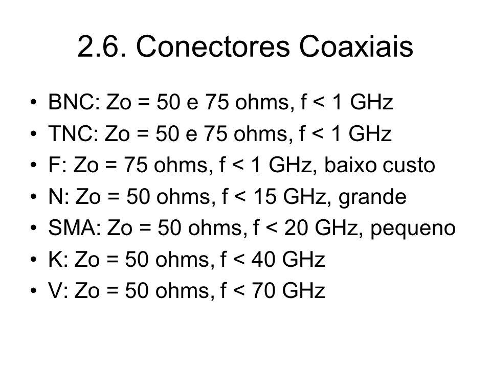 2.6. Conectores Coaxiais BNC: Zo = 50 e 75 ohms, f < 1 GHz TNC: Zo = 50 e 75 ohms, f < 1 GHz F: Zo = 75 ohms, f < 1 GHz, baixo custo N: Zo = 50 ohms,