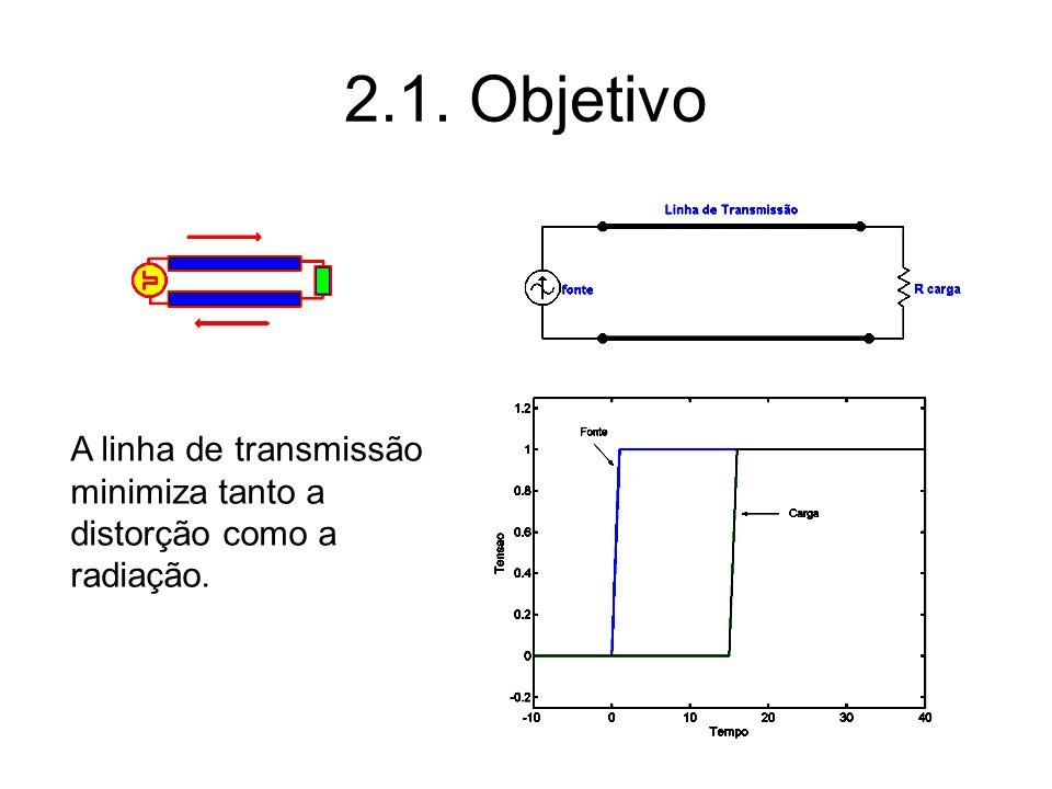 2.1. Objetivo A linha de transmissão minimiza tanto a distorção como a radiação.