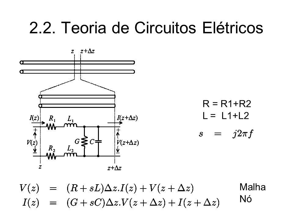 2.2. Teoria de Circuitos Elétricos R = R1+R2 L = L1+L2 Malha Nó