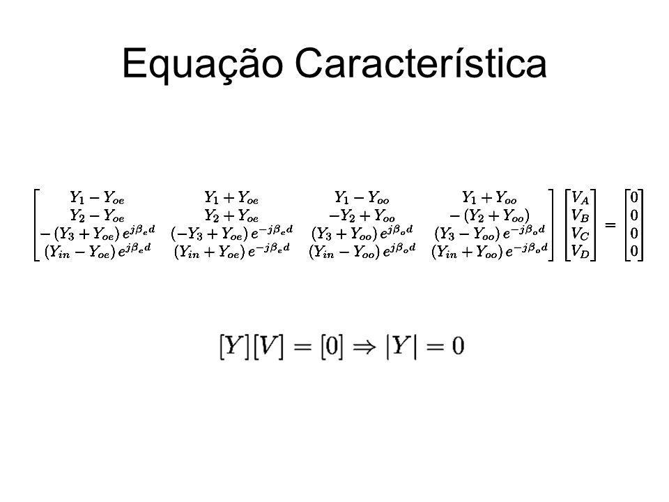 Equação Característica