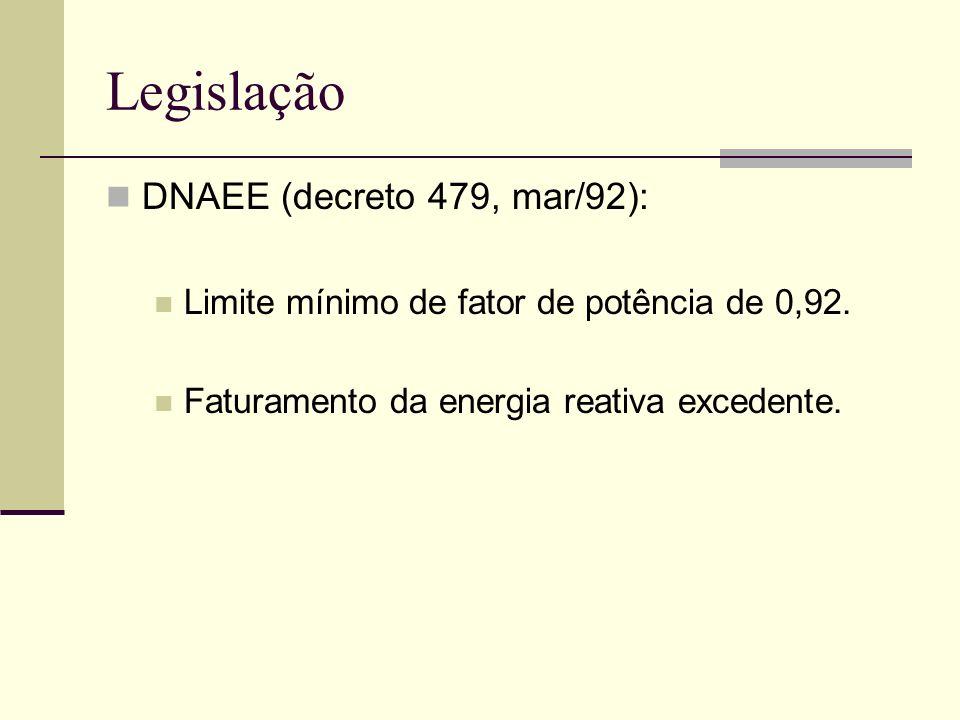 Legislação DNAEE (decreto 479, mar/92): Limite mínimo de fator de potência de 0,92. Faturamento da energia reativa excedente.