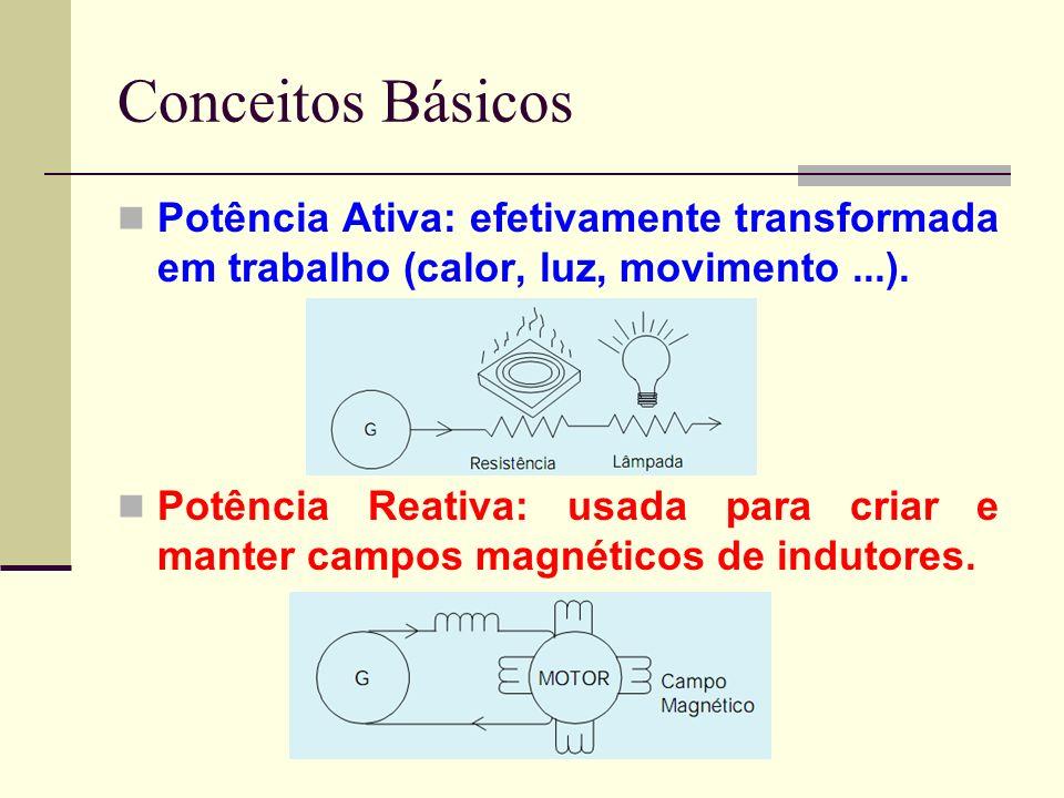 Conceitos Básicos Potência Ativa: efetivamente transformada em trabalho (calor, luz, movimento...). Potência Reativa: usada para criar e manter campos