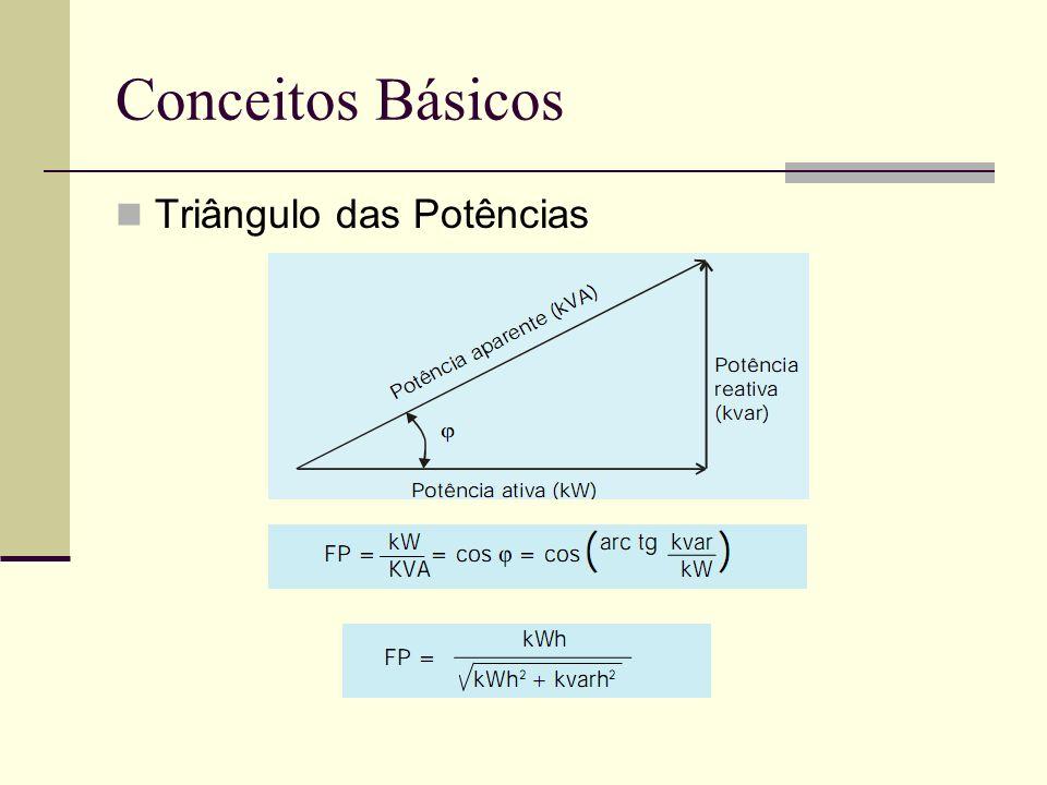 Conceitos Básicos Triângulo das Potências