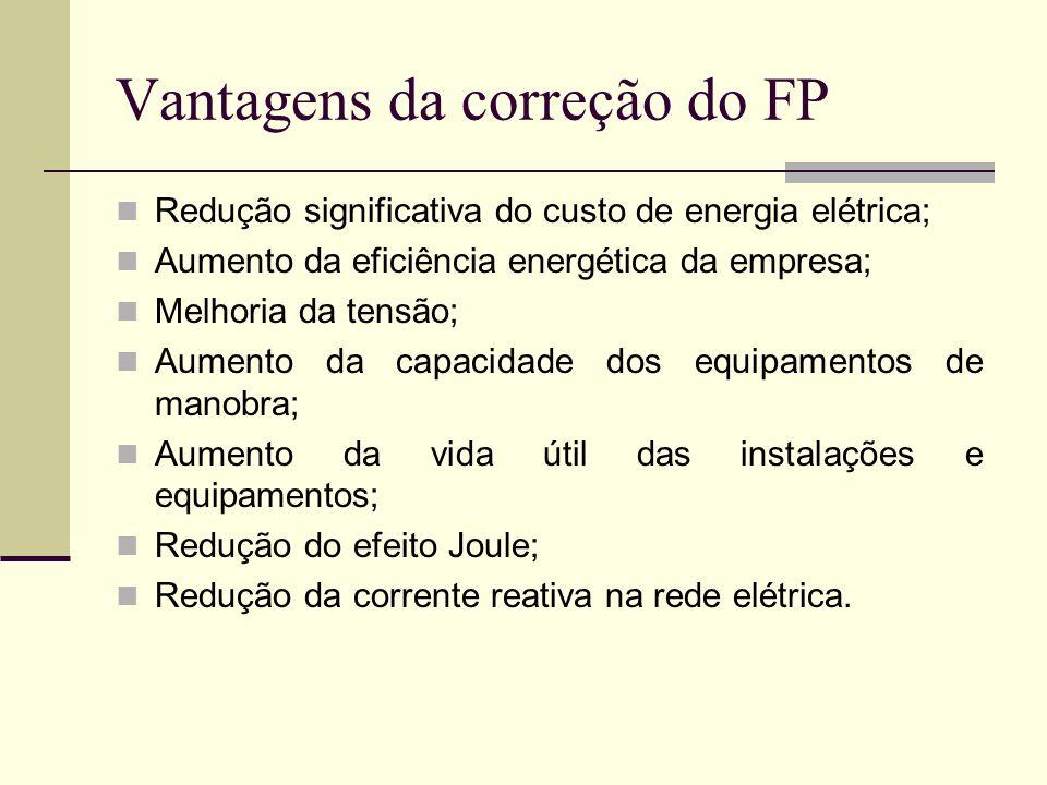 Vantagens da correção do FP Redução significativa do custo de energia elétrica; Aumento da eficiência energética da empresa; Melhoria da tensão; Aumen