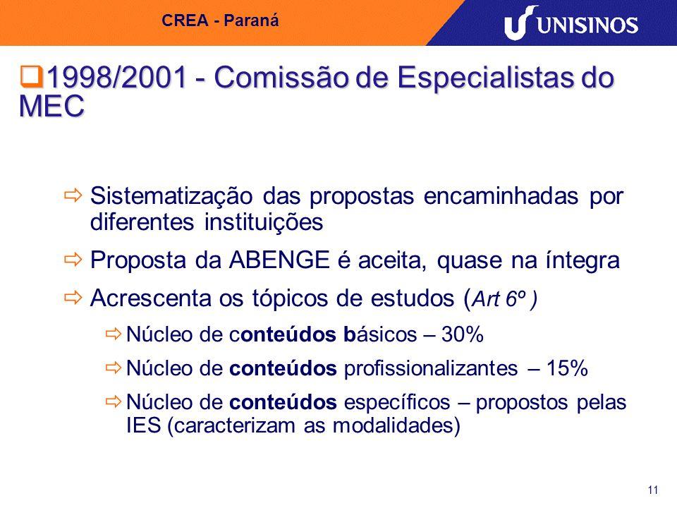 11 CREA - Paraná 1998/2001 - Comissão de Especialistas do MEC 1998/2001 - Comissão de Especialistas do MEC Sistematização das propostas encaminhadas p
