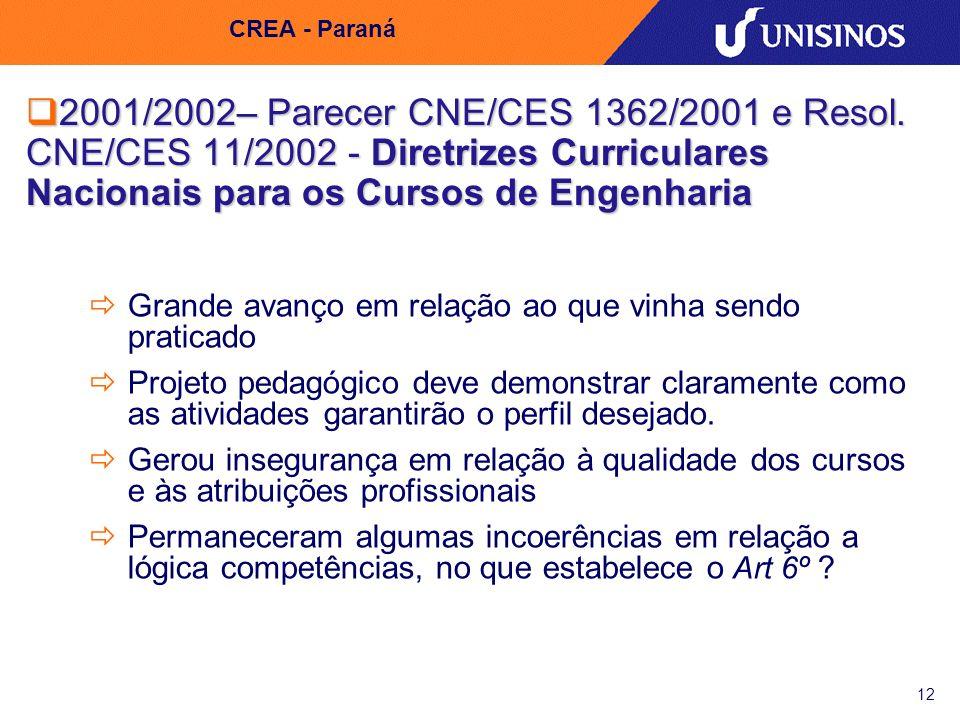 12 CREA - Paraná 2001/2002– Parecer CNE/CES 1362/2001 e Resol. CNE/CES 11/2002 - Diretrizes Curriculares Nacionais para os Cursos de Engenharia 2001/2