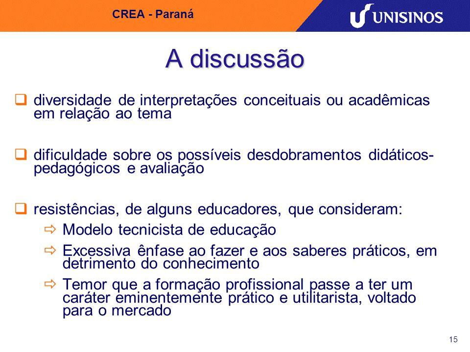15 CREA - Paraná A discussão diversidade de interpretações conceituais ou acadêmicas em relação ao tema dificuldade sobre os possíveis desdobramentos